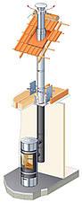 Сэндвич трубы сварной шов  140/220 L-500, внутренний контур - нержавейка 1мм, наружный - нержавейка глянец, фото 3