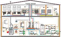Выбор материалов для системы отопления!