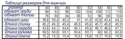 Сетка , таблица размеров