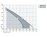 Дренажный насос Насосы+  DSP 750P, фото 2