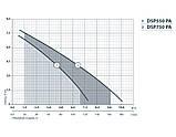 Дренажный насос Насосы+ DSP-550PA, фото 2