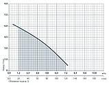 Дренажный насос Насосы+ DSP-550RA, фото 2