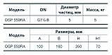 Дренажный насос Насосы+ DSP-550RA, фото 5