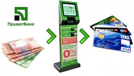Условия оплаты и доставки в интернет магазине