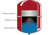 Расширительный Бачок для отопления 24 л