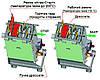 Газовый котел Житомир 3 КС-Г-007 СН, фото 6