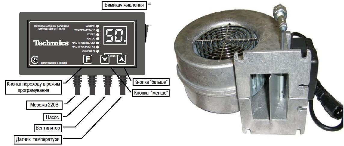Комплект автоматики (блок управления Techmics+вентилятор)