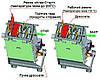 Газовый котел Житомир 3 КС-Г-015 СН, фото 6