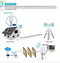Mощный сетевой беспроводной Wi-Fi адаптер Melon N9 (36dbi антенна) 5м кабель, фото 2