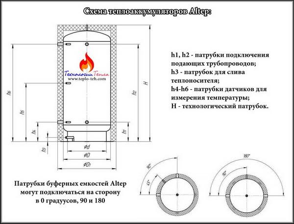 Схема котла Альтеп
