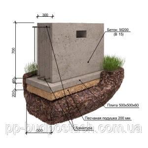 Ф-7 - поверхностный ленточный армированный монолитный фундамент