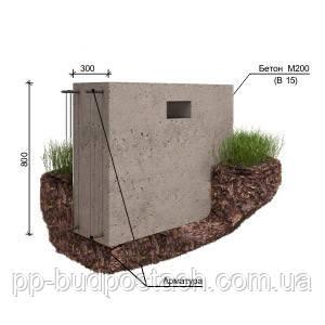 Ф-19 - мелкозаглубленный ленточный армированный монолитный фундамент без песочной подушки