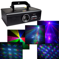 Лазерне шоу BESPARKS RGB