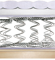 Каркасный матрас Matroluxe на пружинах Bonnel