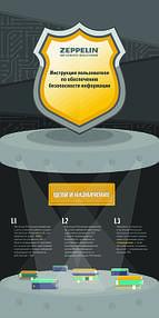 Инфографика для международной компании Zeppelin 1