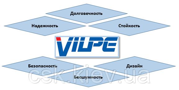 Чем отличаются вентиляционные системы Vilpe?