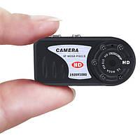 Мини видеокамеры