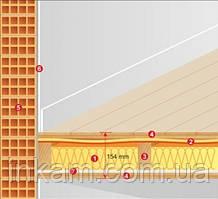 Tecsound FT 75 звукоизоляция деревянного пола