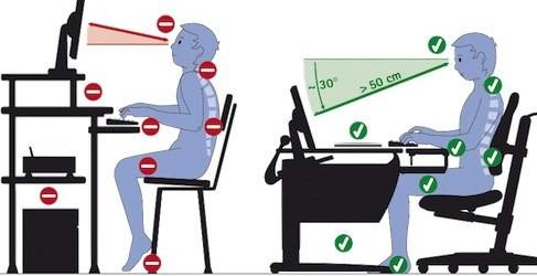 Безопасная работа за компьютером в очках