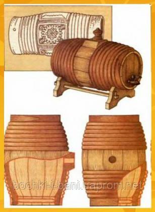 Бочонок Одни маленькие бочонки (так же, как и большие) часто отправлялись в дорогу, другие же, наоборот, больше находились дома. Разные условия, в которых приходилось использовать бочонки, наложили отпечаток на форму и конструкцию этих небольших бондарных сосудов.