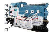 Системы контроля расхода топлива тепловоза