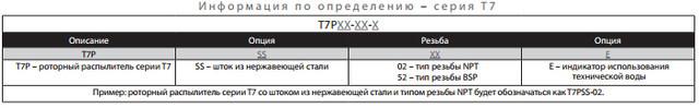Информация по определению T7P