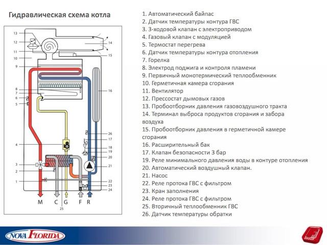 Воздух в первичном теплообменнике Кожухотрубный испаритель Alfa Laval DED 350 Калуга