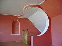 Сделать стены из гипсокартона , монтаж стены , перестенка, зонирование. Полный спектр услуг