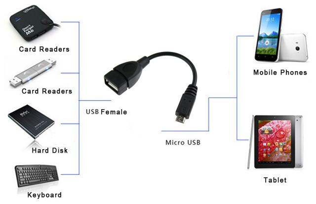 Кабель OTG USB - micro USB, 0.15 м