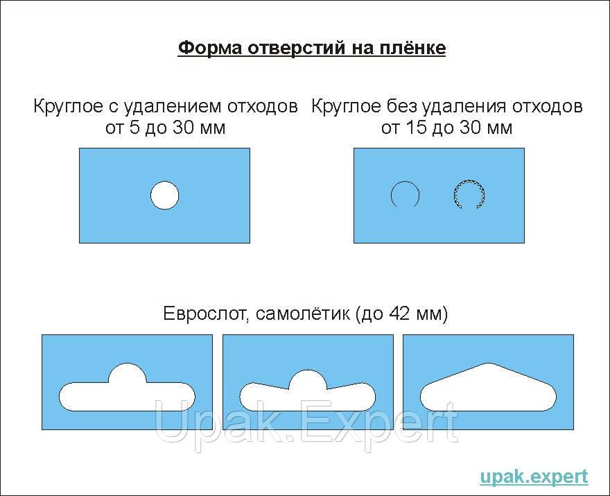 Штампы, просечка для фасовочных, упаковочных и пакетоделательных машин - Upak.Expert в Киеве