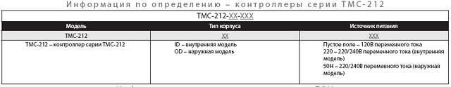 Информация по определению TCM 212