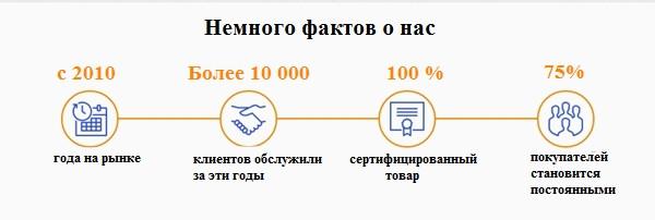 Информация о интернет-магазине JD-Kristall.com.ua ! Только правда. Описание, отзывы с 2007 года.
