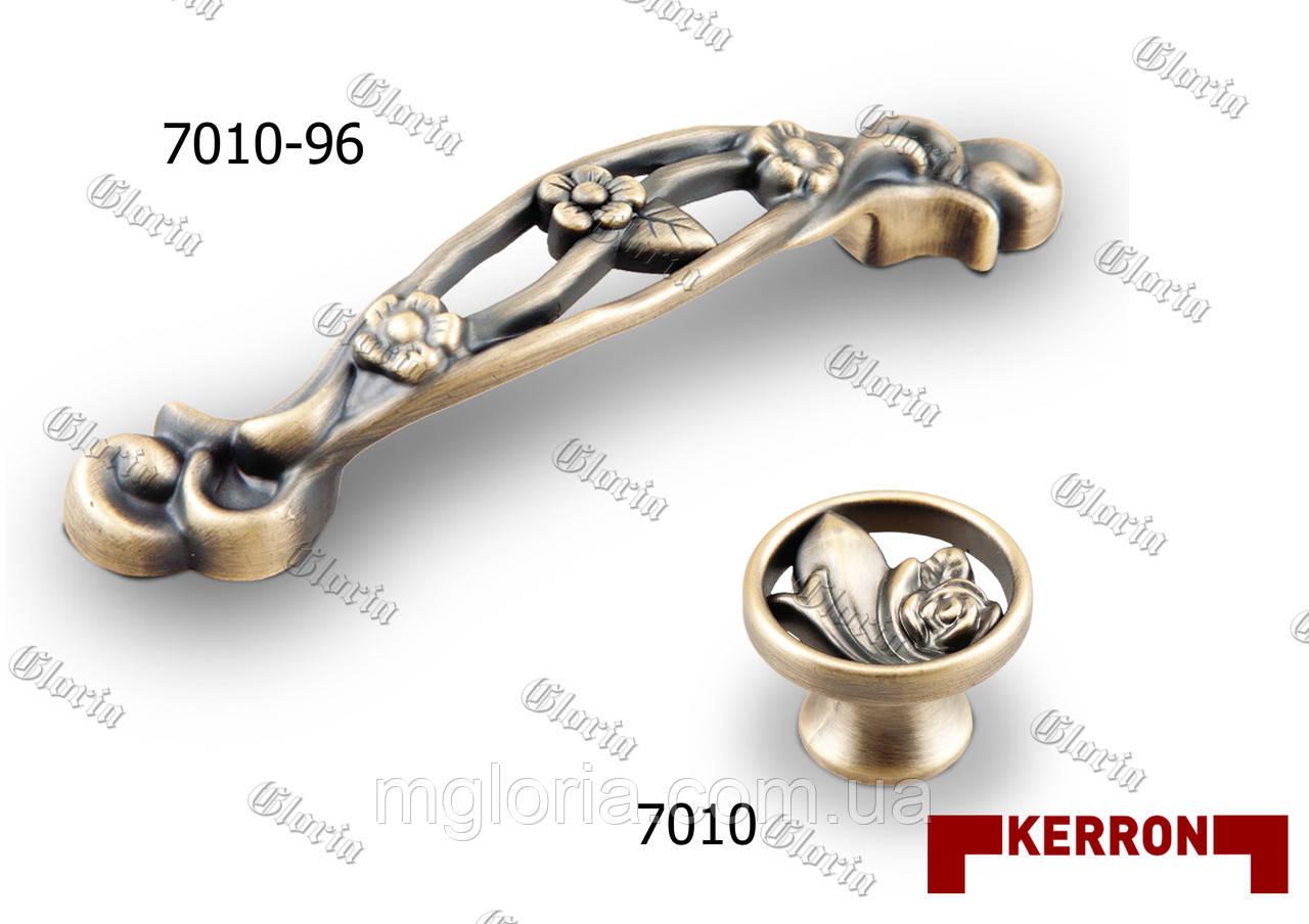 Ручки мебельные Kerron EL-7010 MAB