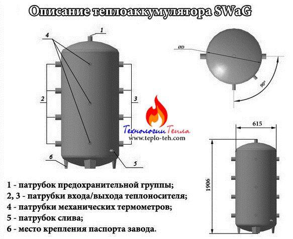 Схема теплоаккумулятора СВаГ