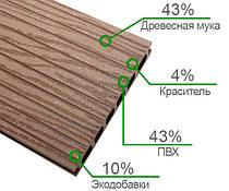 Терасна дошка з деревинно-полімерного композиту