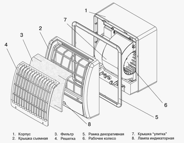 Вентилятор центробежный ВЕНТС 100 ЦФ Турбо с клапаном