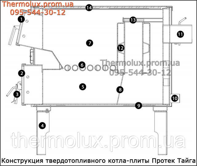 Схема устройства твердотопливного котла-плиты Протек Тайга