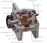 Ремонт генератора, фото 1