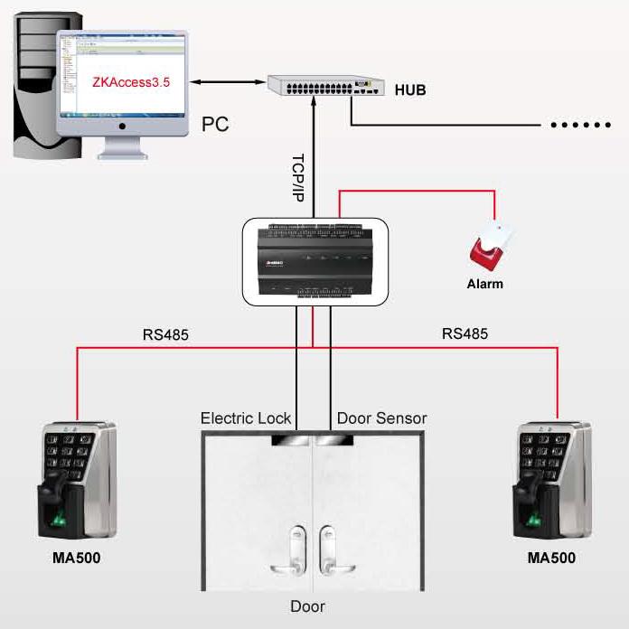 Схема подключения терминала к InBio