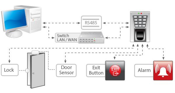 Схема подключения MA500 для контроля Входа