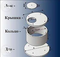 Бетонные кольца Бровары, люки, крышки, днища