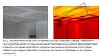 Обнаружение влаги в зданиях — Тепловизором.