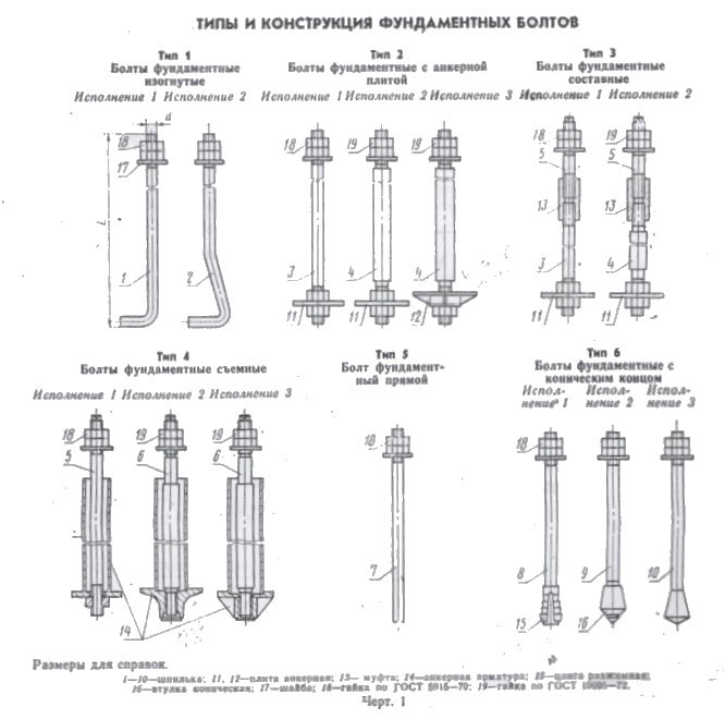 Болт фундаментный 12х150 ГОСТ 24379.1-80 изогнутый Тип 1 исполнение 1