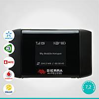 Sierra Aircard 754S