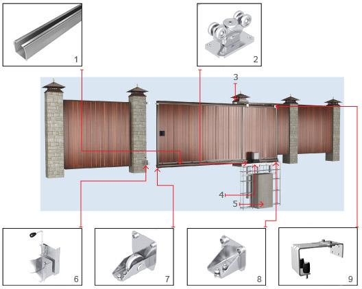 Конструкция откатных ворот Doorhan из сэндвич-панелей