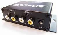 Мини DVR 815 SD 1CH, системы видеонаблюдения, камеры,видеодомофоны, купольные,безопасность