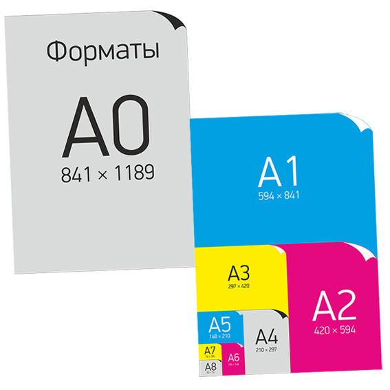 Формат и размер печатных изделий - ЧП Бычковский В.М. в Киеве