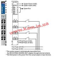 8-канальный модуль дискретного ввода с изоляцией, номинальное напряжение 24 В, обратная пол (M-1800)