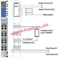 4-канальный модуль аналогового вывода, выход 4...20 мА, разрешение 12 бит (M-4402)