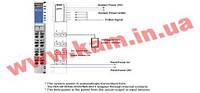 4-канальный модуль аналогового вывода с изоляцией, выход 0...10 В, разрешение 12 бит (M-4410)